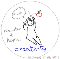 Creativity Plot - Newton & Apple